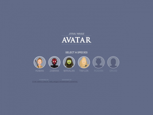 Star Wars Avatars for all